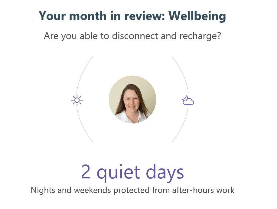 Wellness report showing 2 quiet days